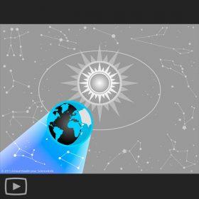 La course de la Terre autour du Soleil