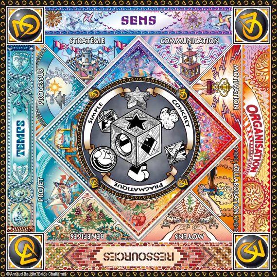 Le plateau du jeu Symbolik comportant des cases illustrées rectangulaires et triangulaires dont les couleurs et les dessins évoquent les 4 éléments : air, feu, terre et eau